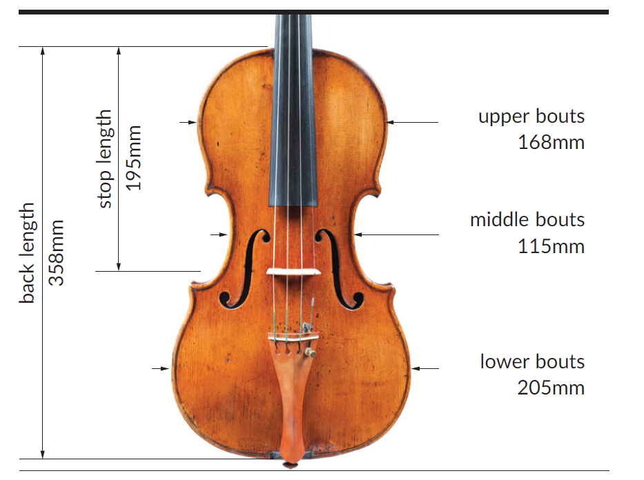 In focus: the 1686 'Helvetica' Stradivari | Focus | The Strad