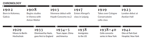 Chronology 1
