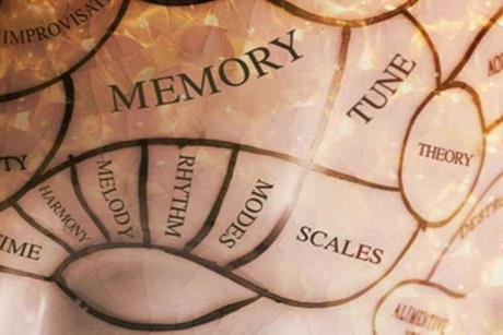 Memorise | Improve your playing